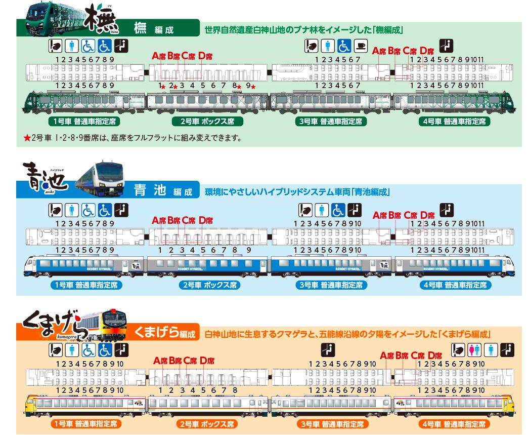 青森秋田》五能線白神號觀光列車│搭乘教學.特色景點.時刻表劃位教學